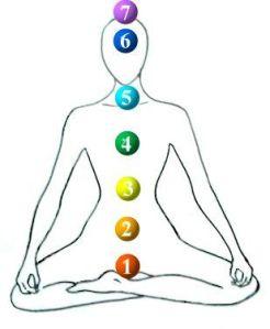 chakra-body-image